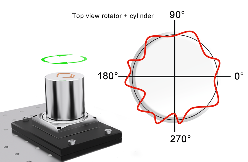 Customized Nanopositioners Rotation Compensation 2