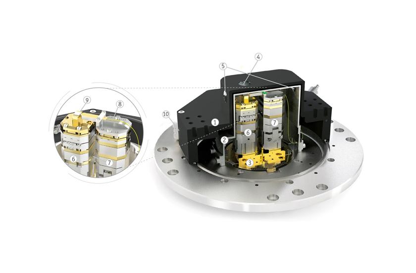 optical cryostat RT free-beam LT fiber transmission 4