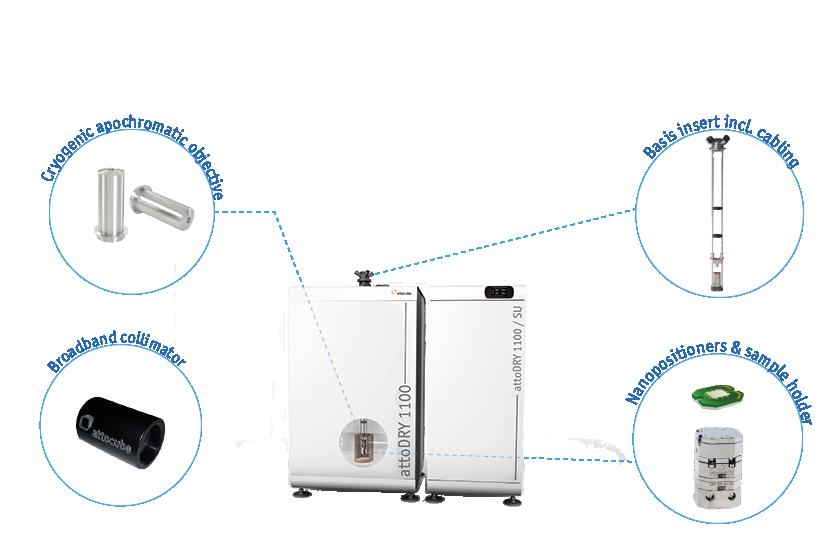 cryostats, features, cfm base kit