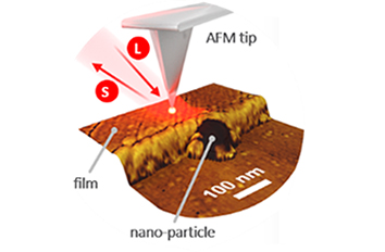 nanoscale analytics, fields of applications, nanoscale analysis of polymer nanostructures