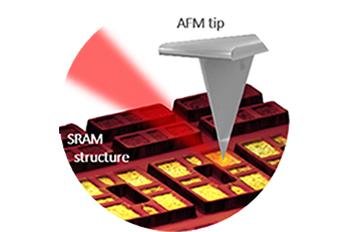 nanoscale analytics, fields of applications, nanoscale analysis of semiconductors