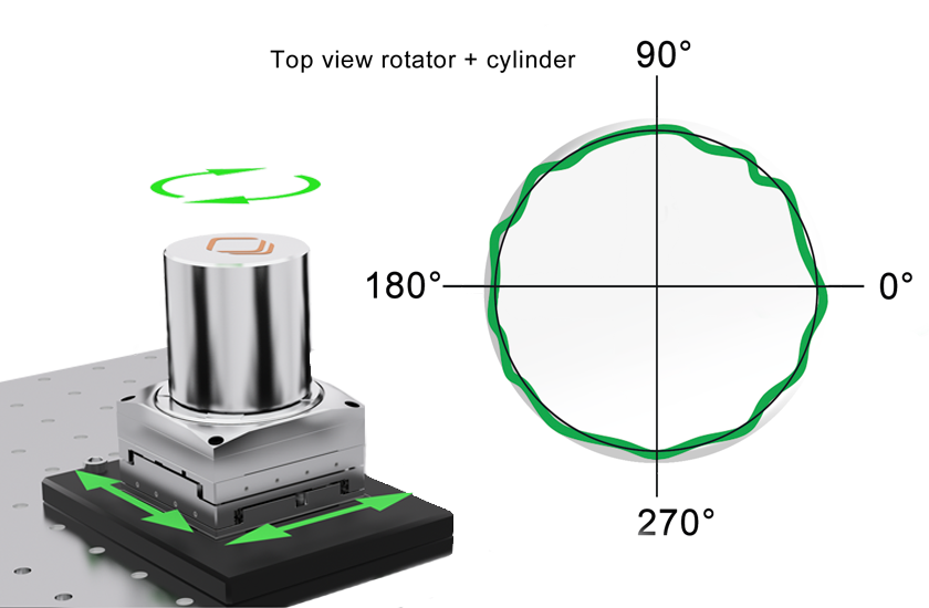 Customized Nanopositioners Rotation Compensation 3