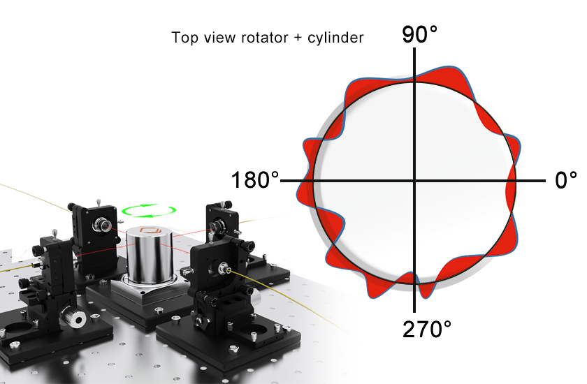 Customized Nanopositioners Rotation Compensation 4