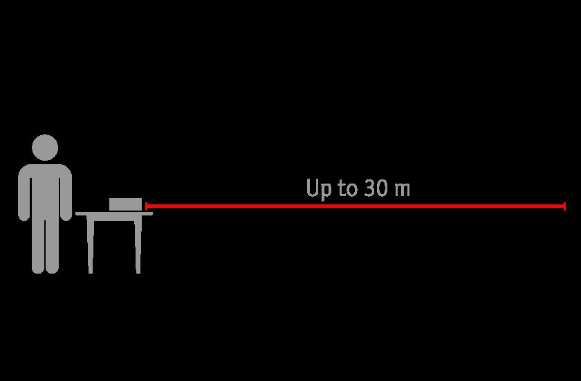 ultra-long range features