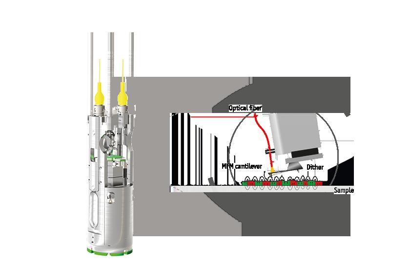 microscopes, features, mfm
