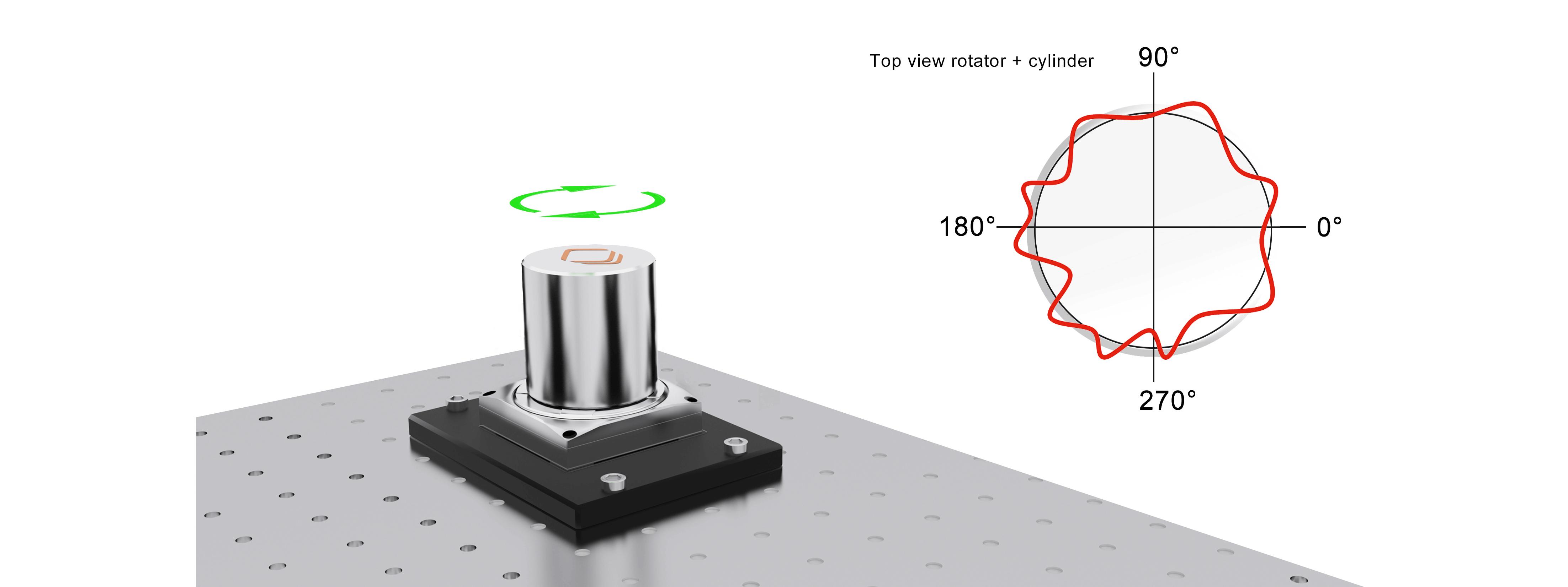 Rotation-Compensation-1.png