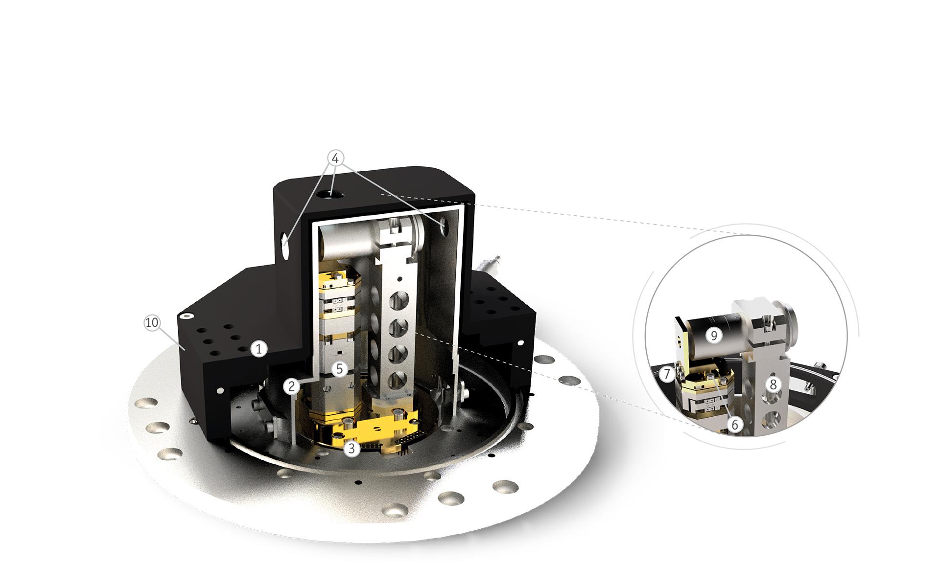 attodry800 shrouds, lt objective/fiber transmission, overview