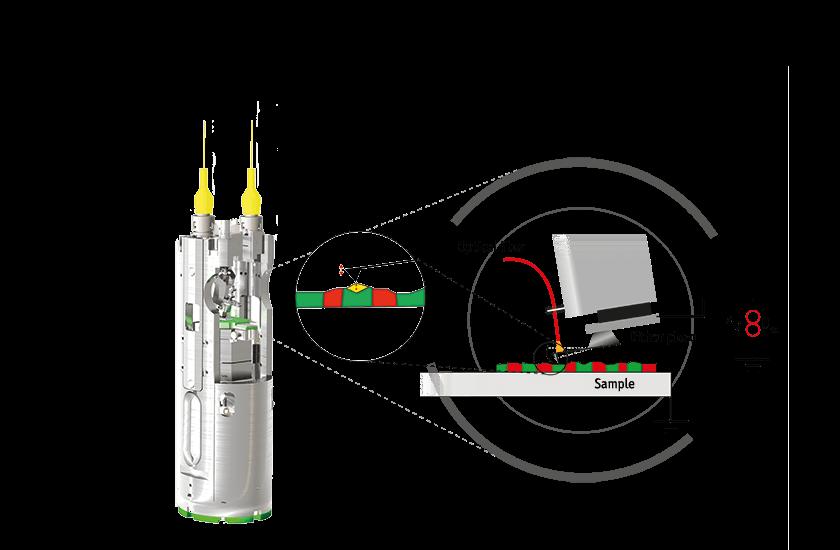 microscopes, features, pfm