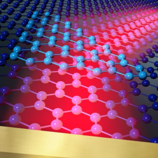 Controlling Graphene plasmons with resonant antennas and conductivity patterns neaSNOM