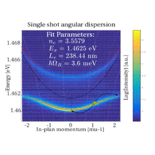Non equilibrium phase transitions in quantum fluids of light optical cryostat cryostat attoDRY800